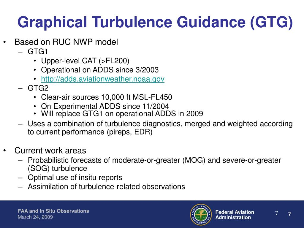 Graphical Turbulence Guidance (GTG)