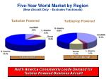 five year world market by region new aircraft only excludes fractionals
