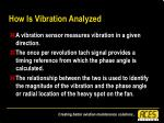 how is vibration analyzed