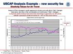 uscap analysis example new security fee elasticity values for air travel8