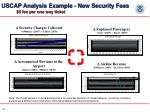 uscap analysis example new security fees 5 fee per one way ticket
