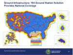 ground infrastructure 794 ground station solution provides national coverage