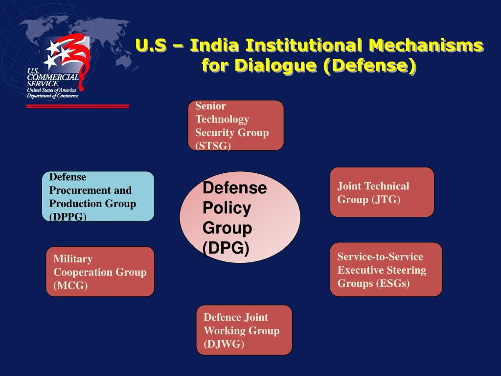U.S – India Institutional Mechanisms for Dialogue (Defense)