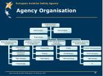 agency organisation