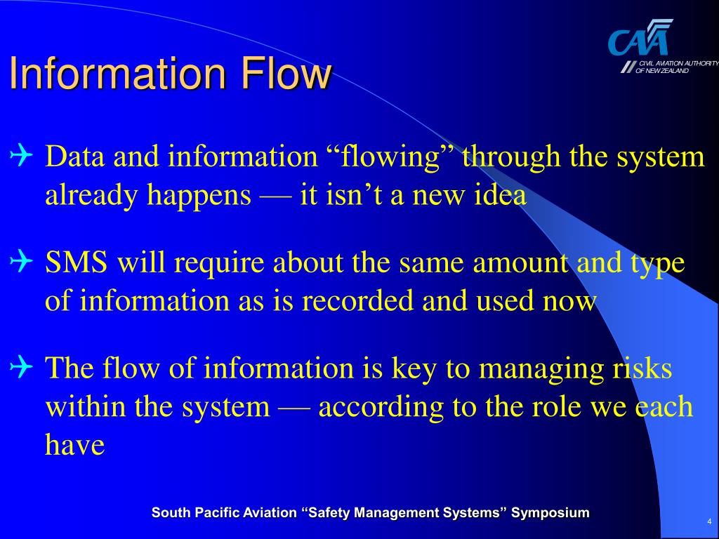 managing the flow of information essay Hth 2305, health information documentation management 1 health information documentation management 4 unit v essay data entry using flow sheets.
