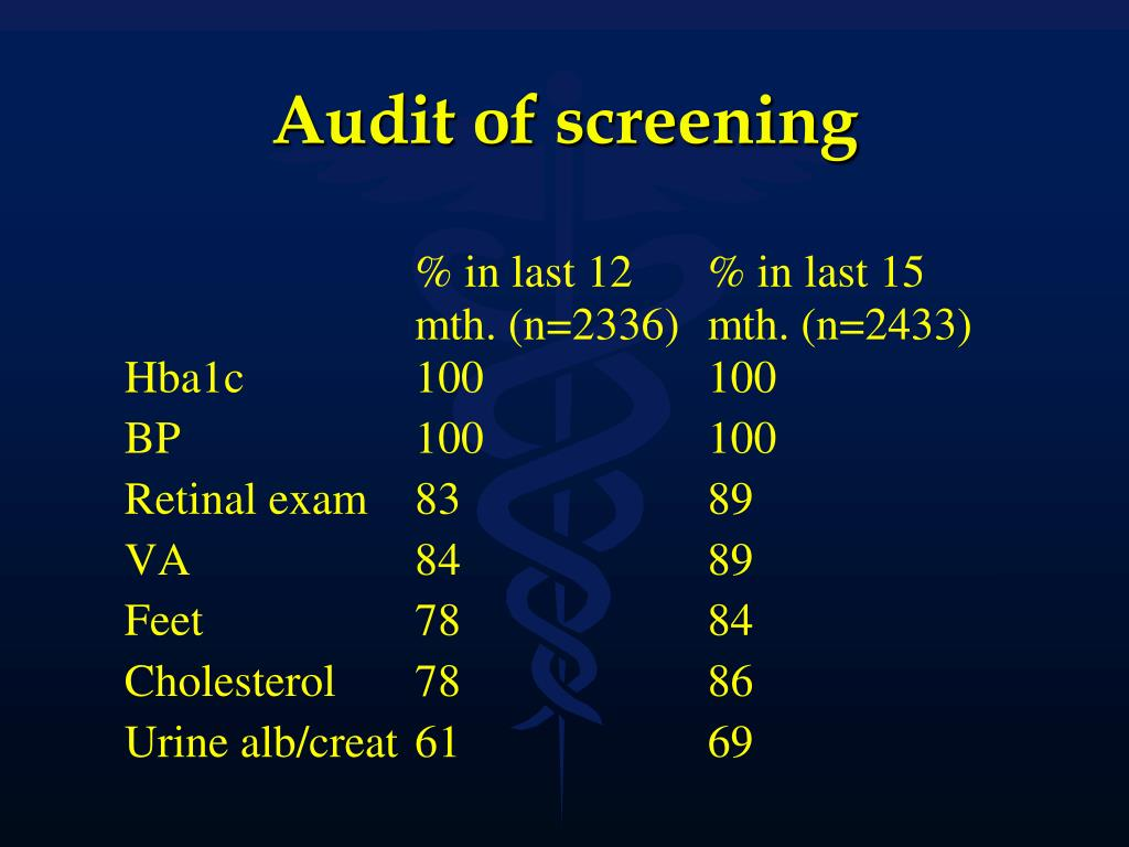 Audit of screening