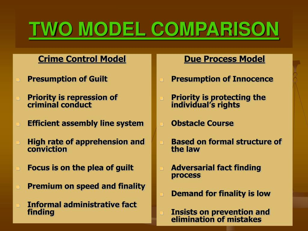 PPT - Comparative Criminal Justice Systems PowerPoint Presentation - ID:610784