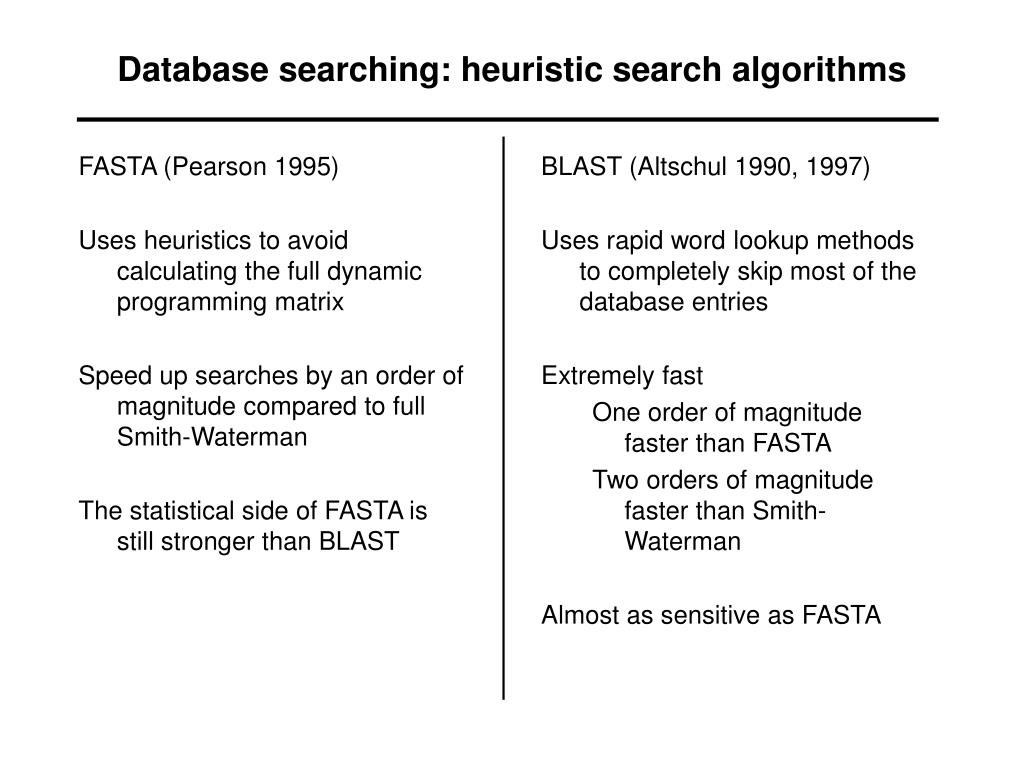 Database searching: heuristic search algorithms