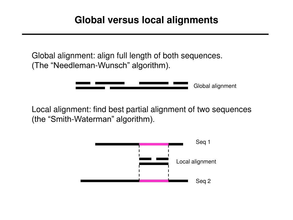 Global versus local alignments