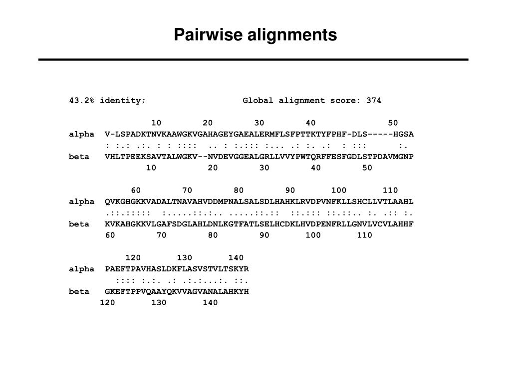 Pairwise alignments