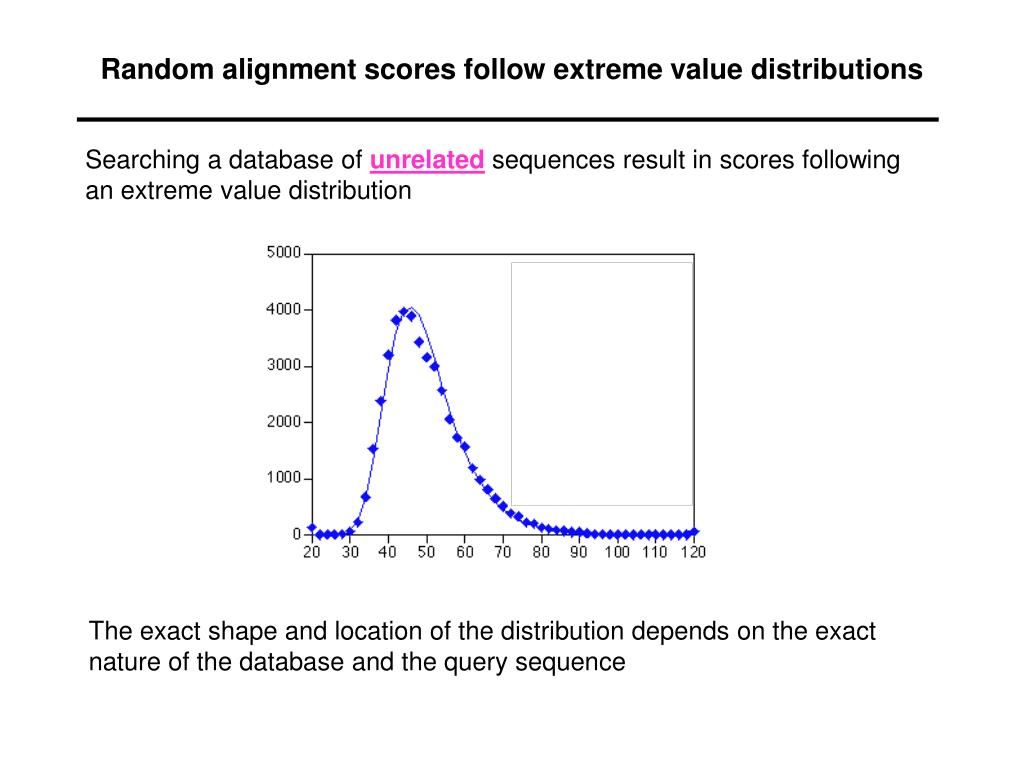 Random alignment scores follow extreme value distributions