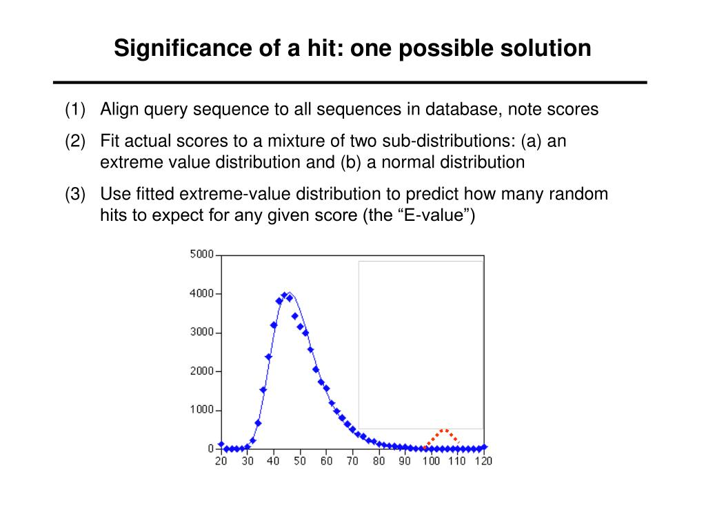 Significance of a hit: one possible solution