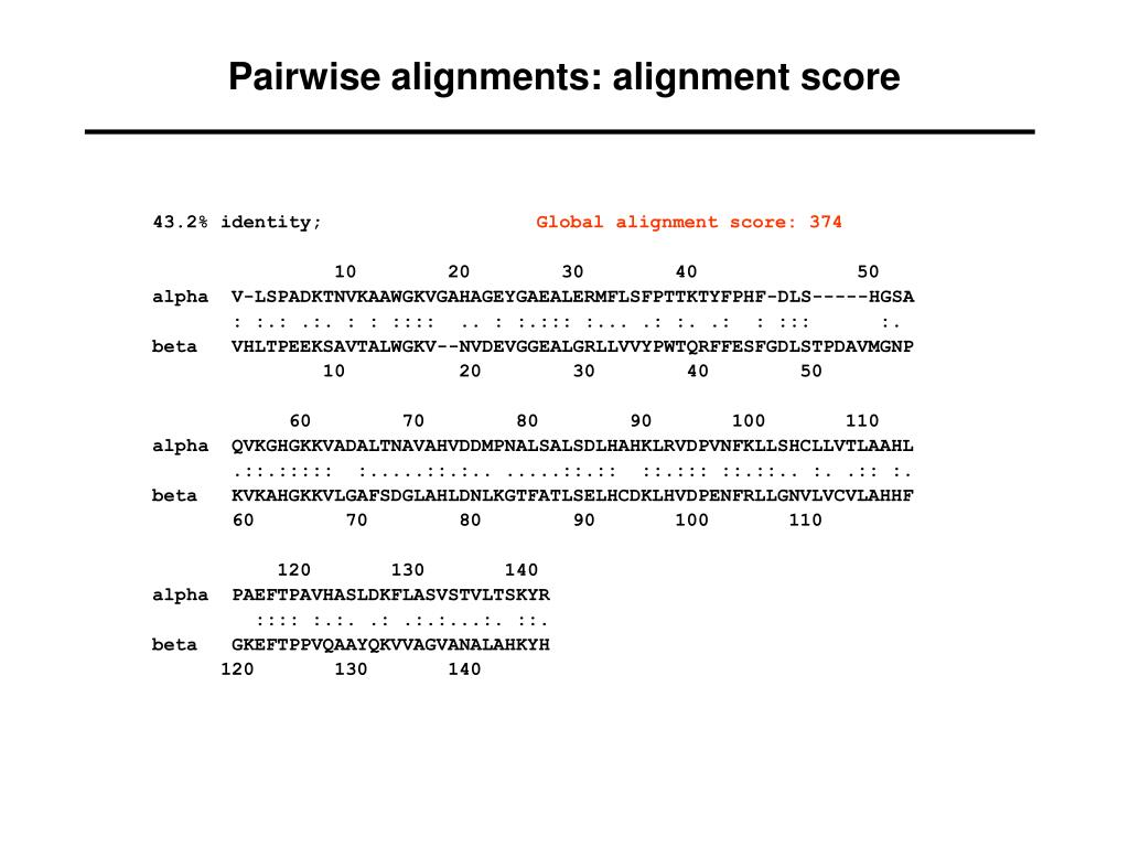 Pairwise alignments: alignment score