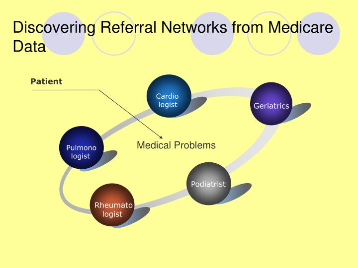 Discovering referral networks from medicare data
