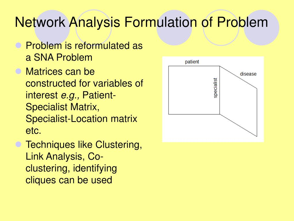Network Analysis Formulation of Problem