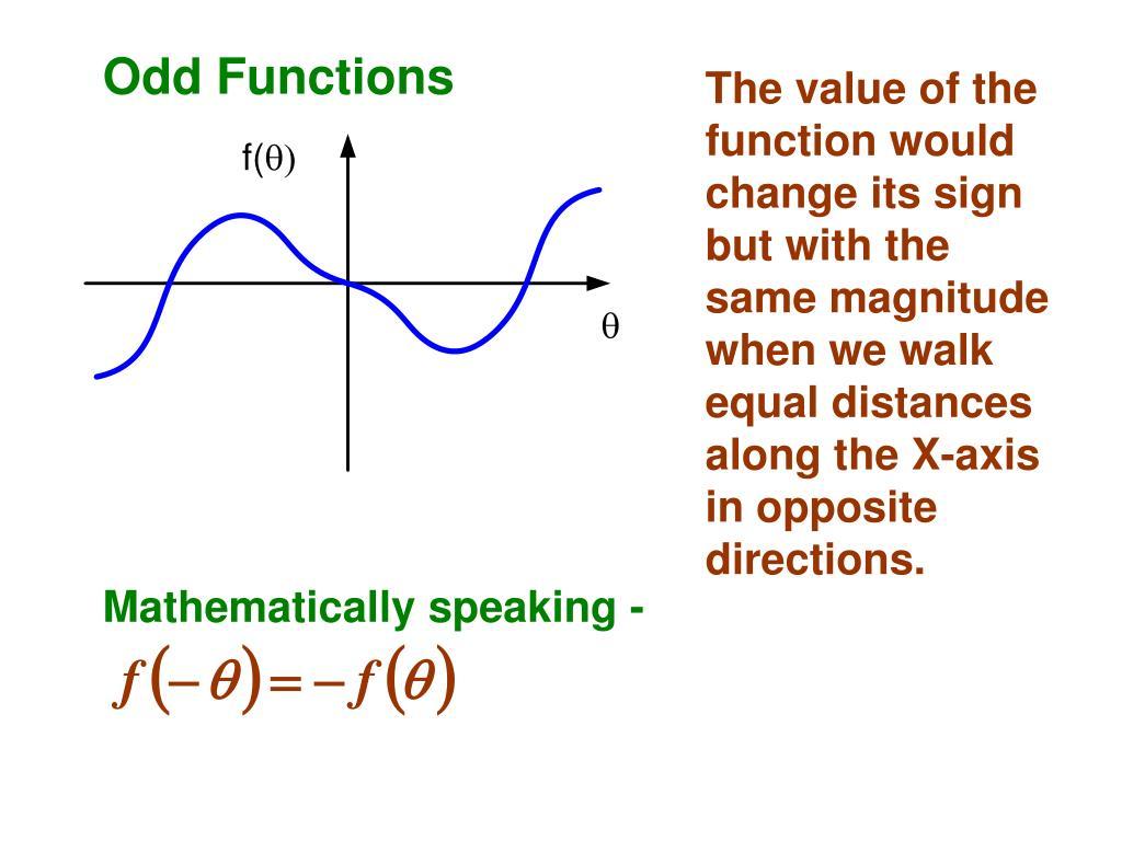 Mathematically speaking -