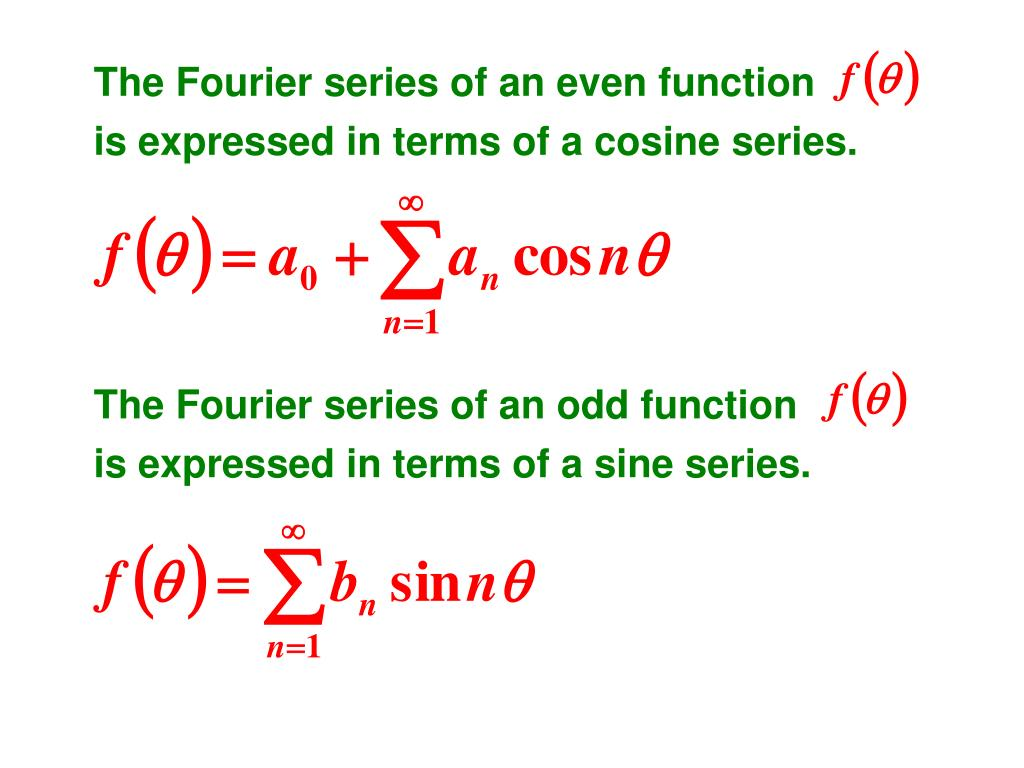 The Fourier series of an even function