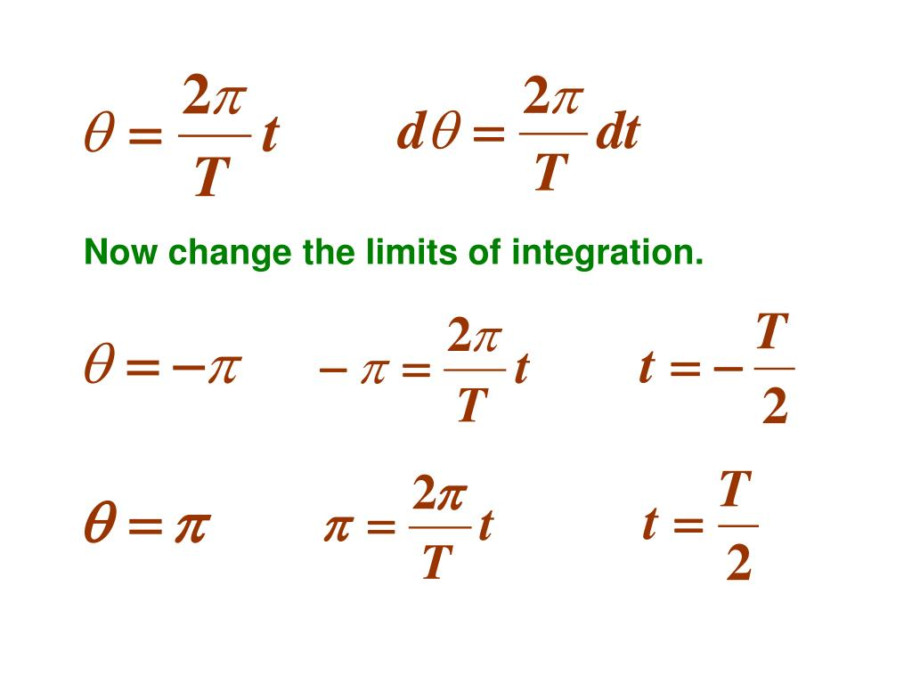 Now change the limits of integration.