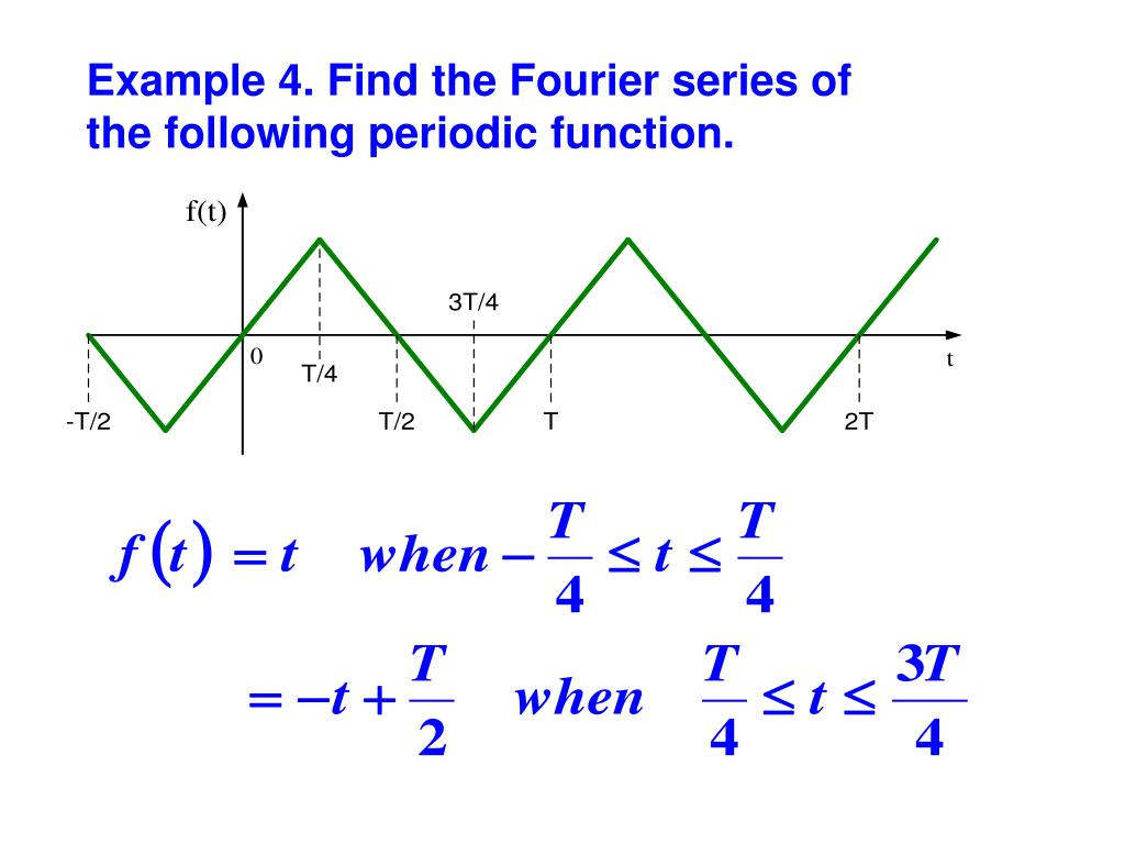 Example 4. Find the Fourier series of the following periodic function.