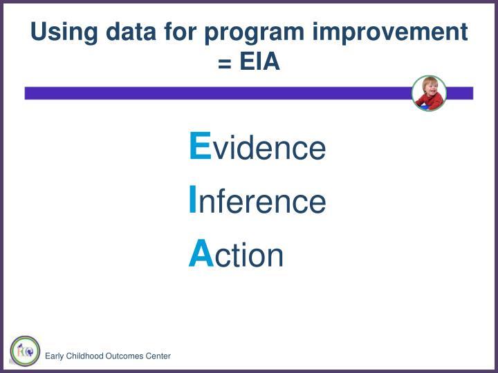 Using data for program improvement eia