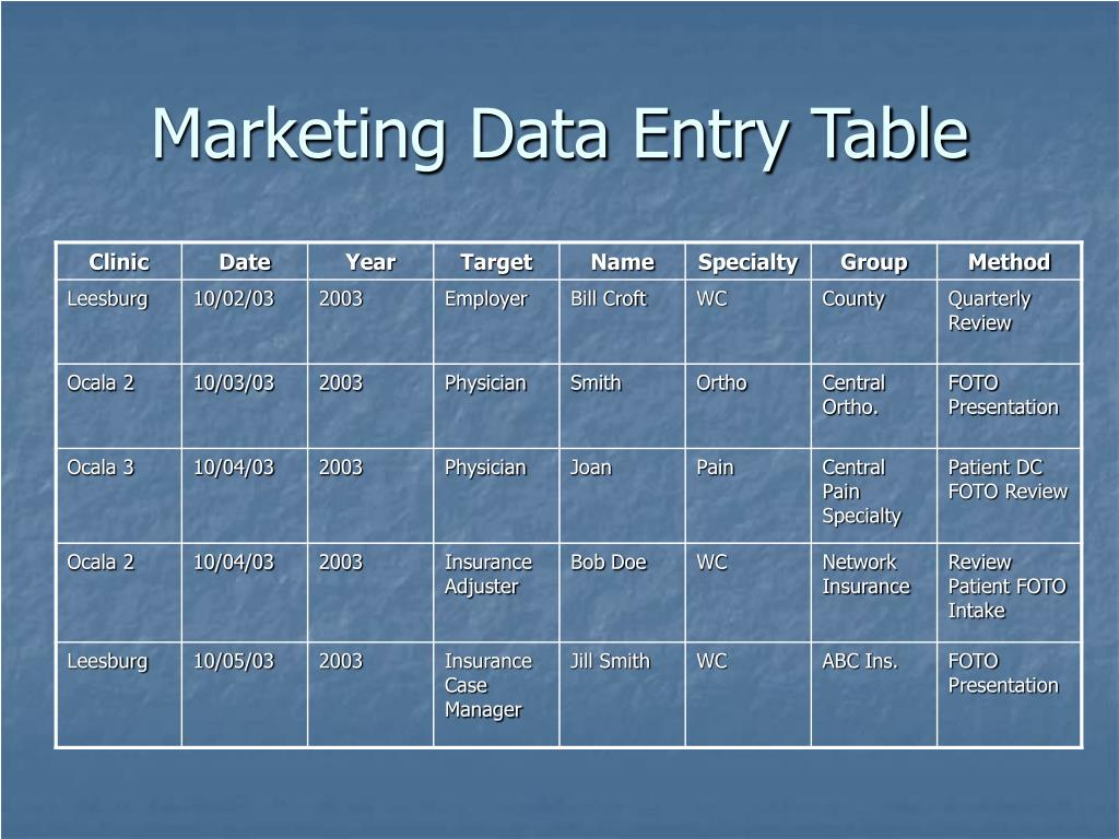 Marketing Data Entry Table