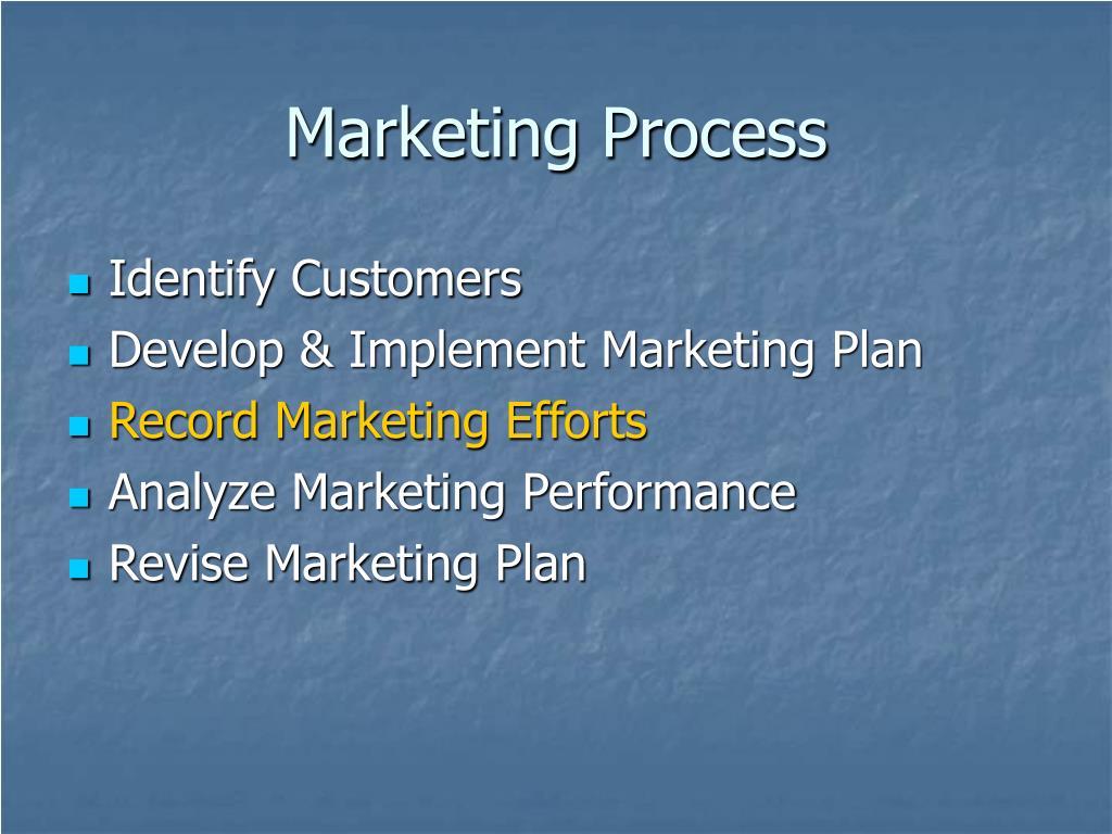 Marketing Process