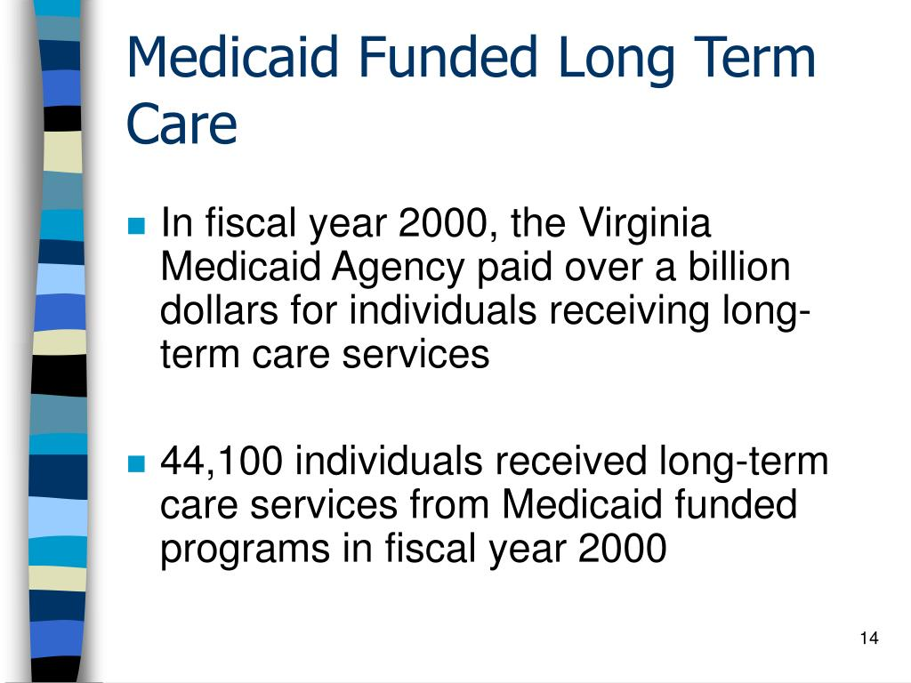 Medicaid Funded Long Term Care