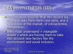 cba s hypothesis iii