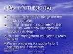 cba s hypothesis iv