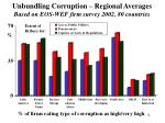 unbundling corruption regional averages based on eos wef firm survey 2002 80 countries