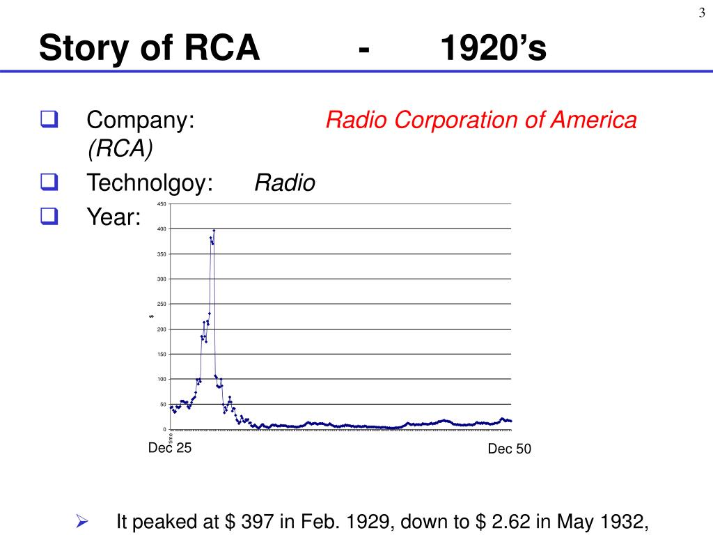 Story of RCA          -       1920's