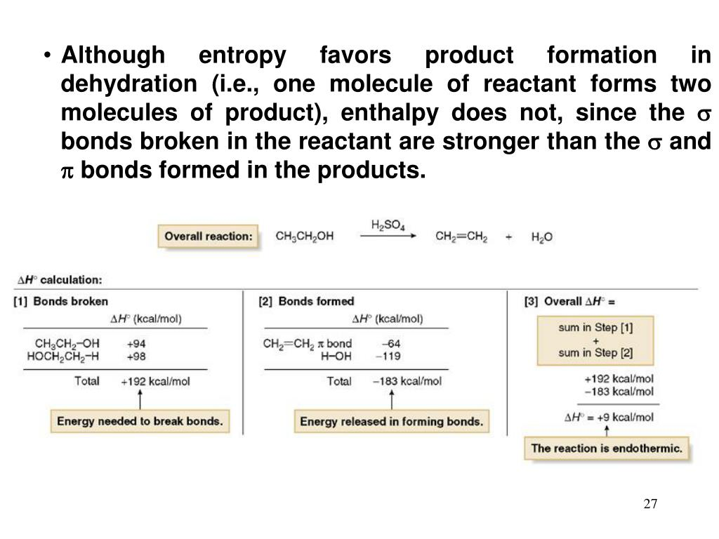 Although entropy favors product formation in dehydration (i.e., one molecule of reactant forms two molecules of product), enthalpy does not, since the