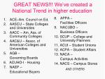 great news we ve created a national trend in higher education