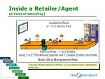 inside a retailer agent a point of sale play