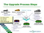 the upgrade process steps
