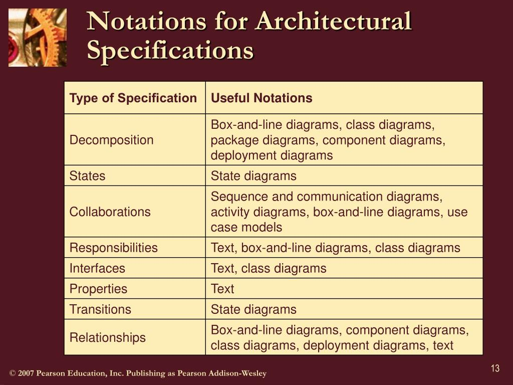Notations for Architectural Specifications