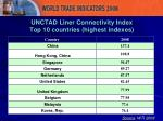unctad liner connectivity index top 10 countries highest indexes