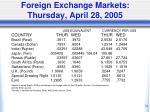foreign exchange markets thursday april 28 2005