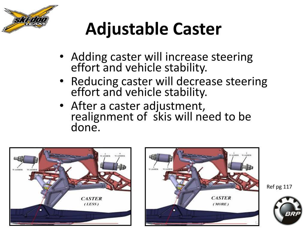 Adjustable Caster