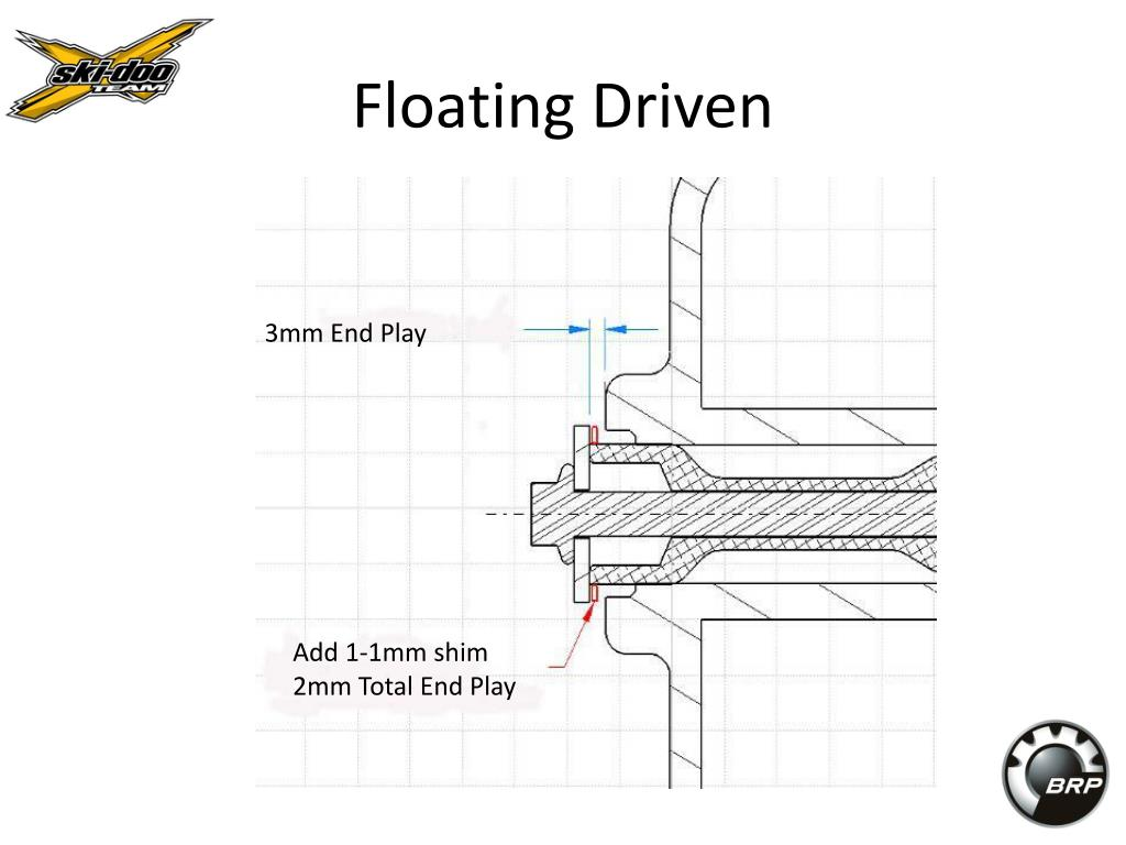Floating Driven