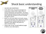 shock basic understanding