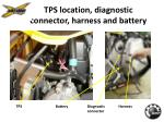 tps location diagnostic connector harness and battery