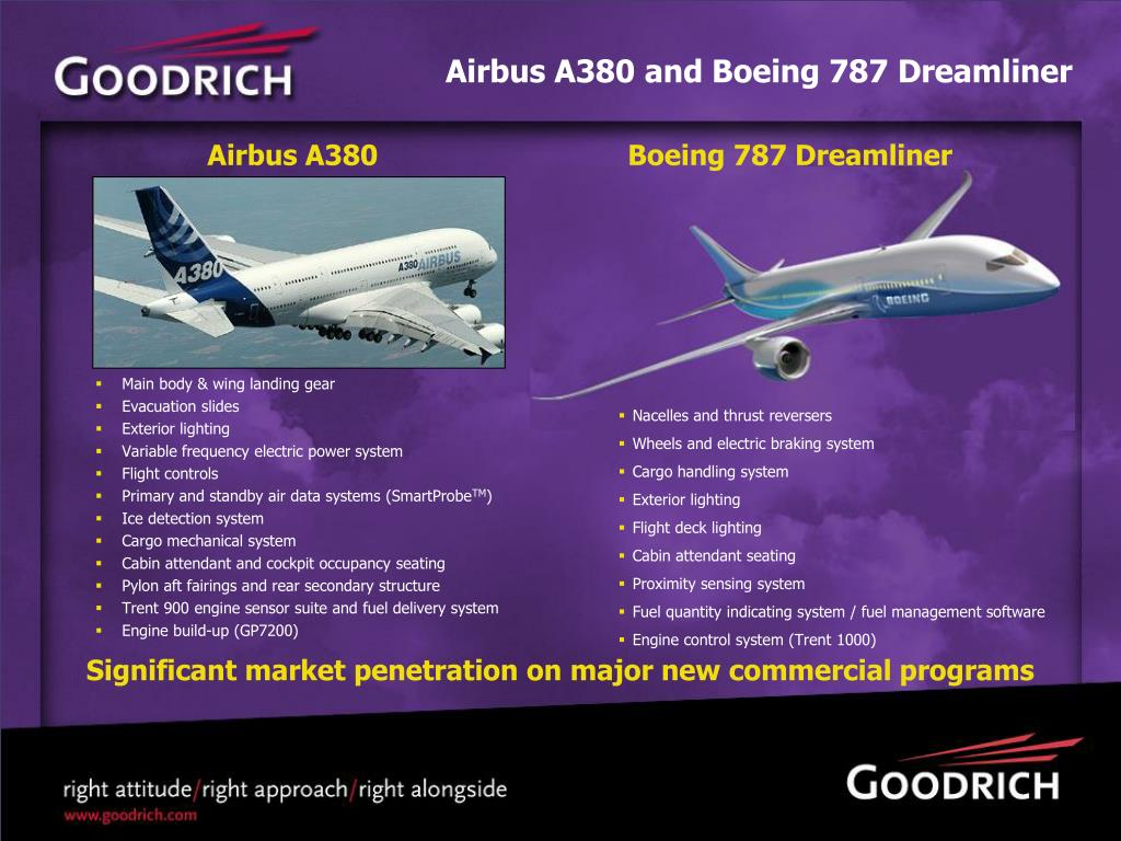 Airbus A380 and Boeing 787 Dreamliner