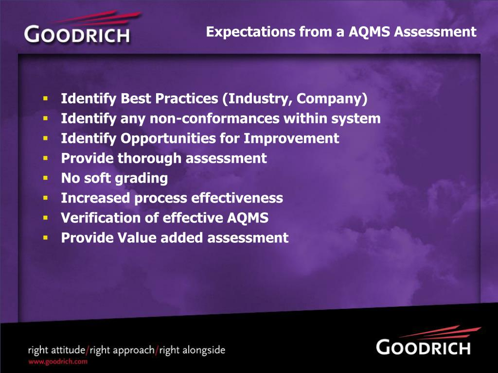 Expectations from a AQMS Assessment