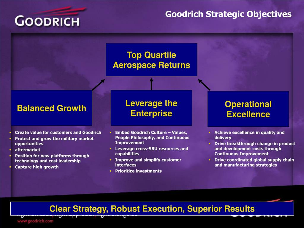 Goodrich Strategic Objectives