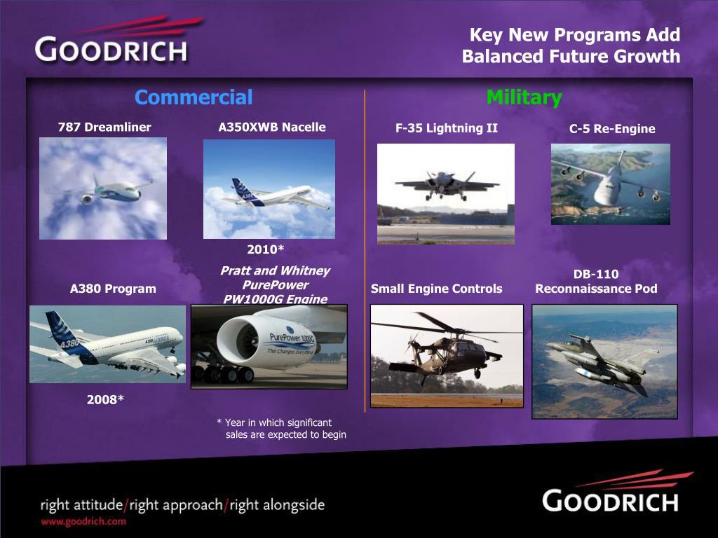 Key New Programs Add