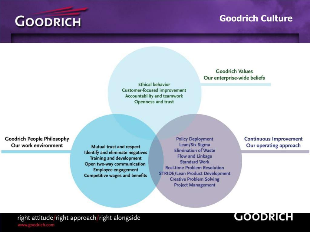 Goodrich Culture