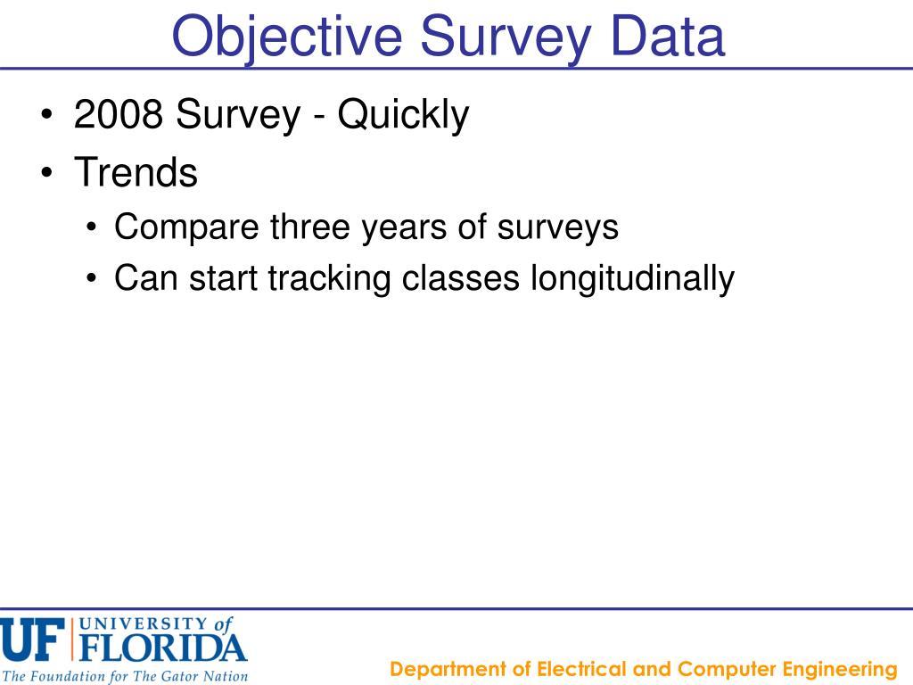 Objective Survey Data