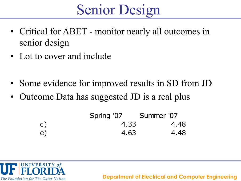 Critical for ABET - monitor nearly all outcomes in senior design