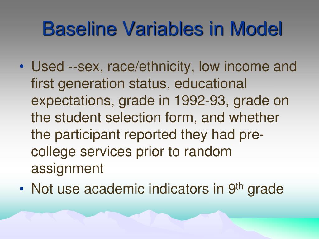 Baseline Variables in Model